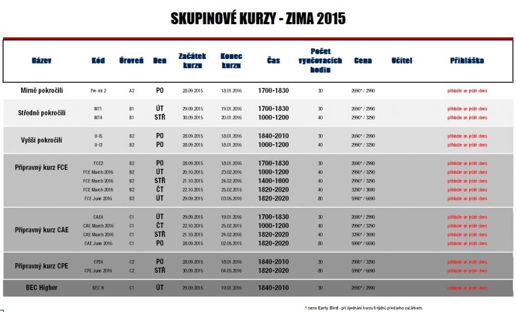 winter 2015 - Skupinove kurzy
